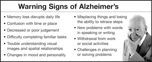 warning-signs-of-alzheimers